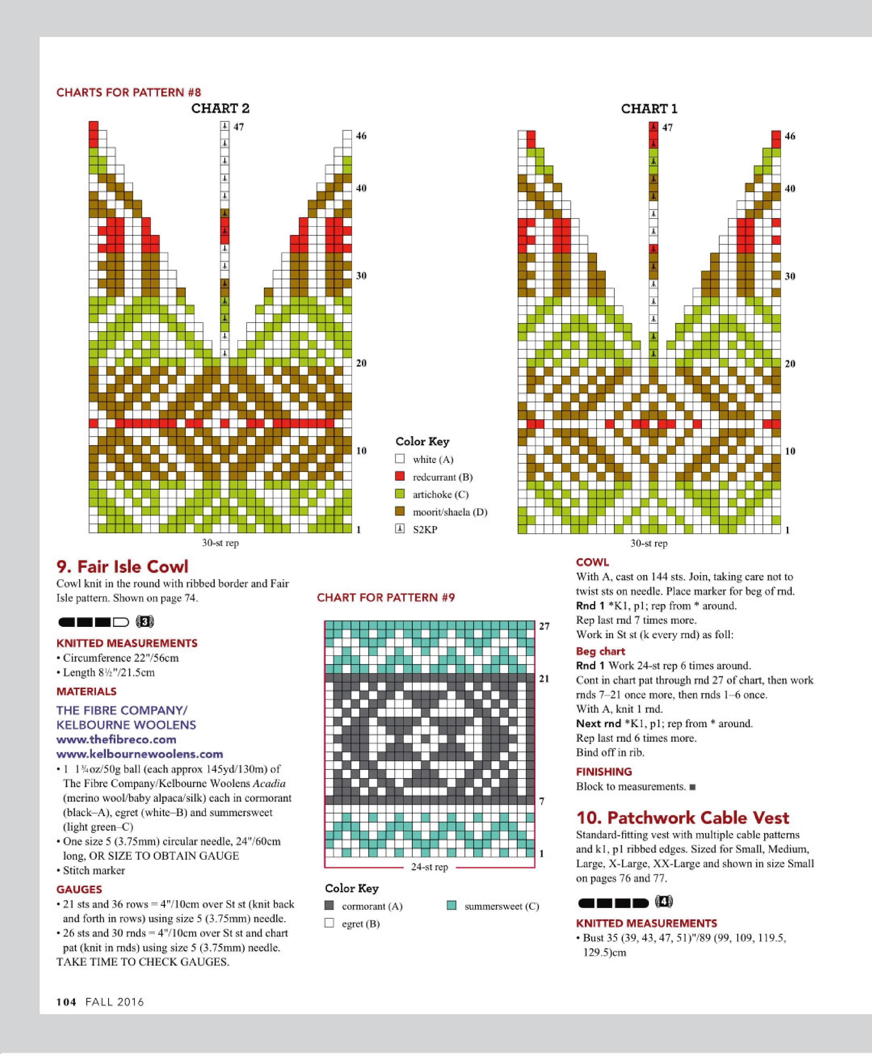 Pin de Mari Mar Cuasante Yañez en Punto/Knitting