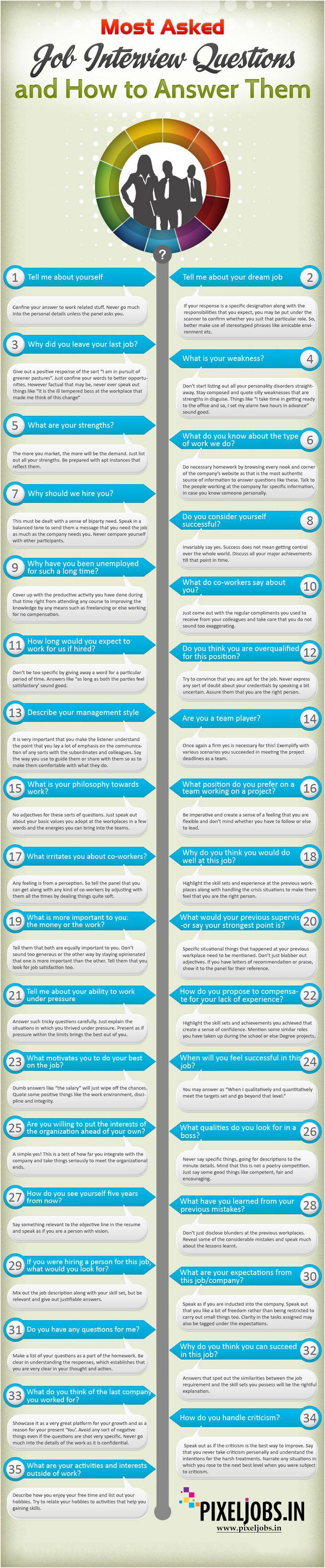 job interview tips pixeljobs in career interview tips cv job interview tips pixeljobs in