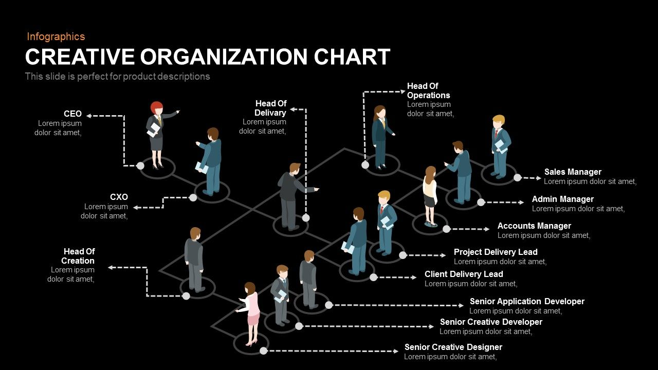 Creative Organization Chart Organization Chart Creative Organization Org Chart