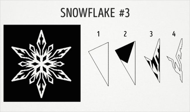 20 fantastic paper snowflake designs you can make with your kids ...