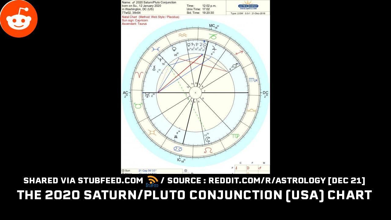 usa astrology january 2020