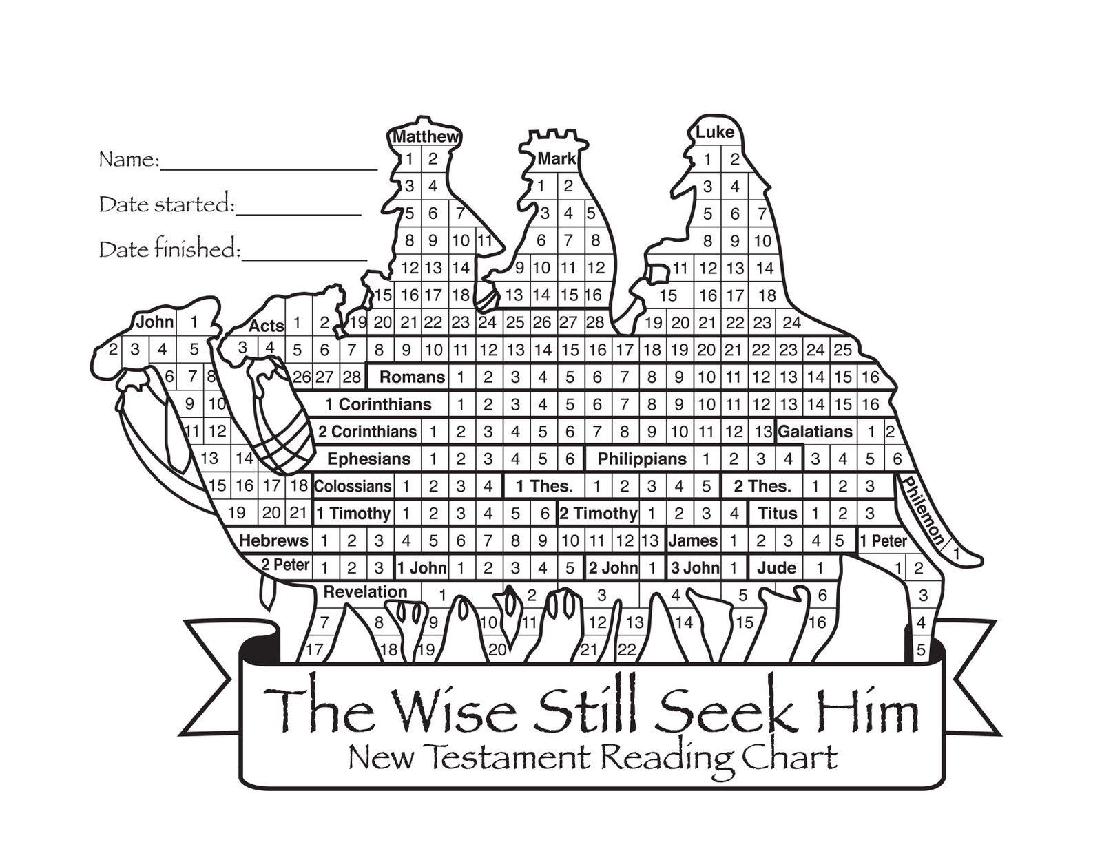 New Testament Reading Chart Lds