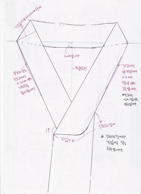 Hanbok neckline | 패턴 | Pinterest
