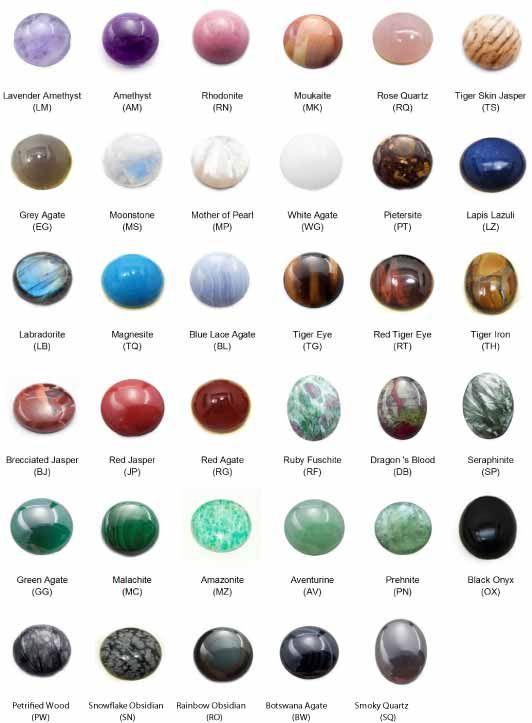 Super Ou comment trouver sa #pierre semi précieuse #bijou #mode  DC18