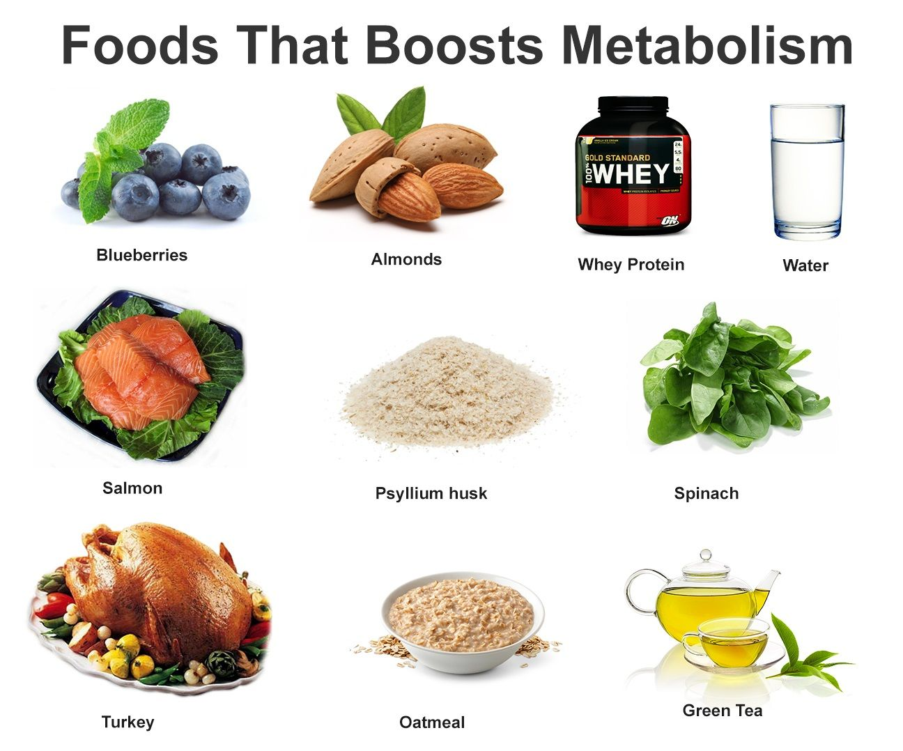Foods to eat to gain muscle and lose fat