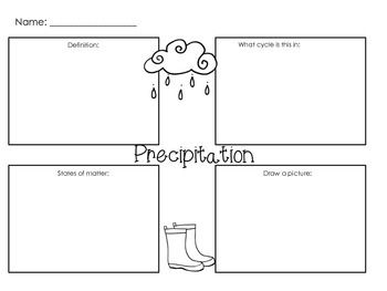 Frayer Models For Each Step In The Water Cycle  Tpt Science