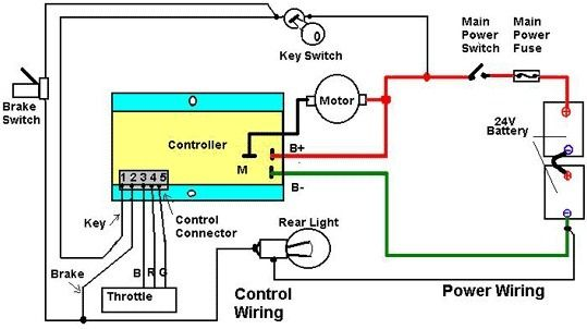e scooter wiring diagram - Electric Scooter Outlet   apm ...