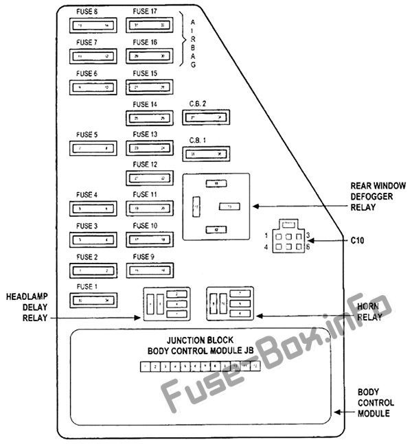 instrument panel fuse box diagram: chrysler sebring (sedan) (2001, 2002,  2003, 2004, 2005, 2006)