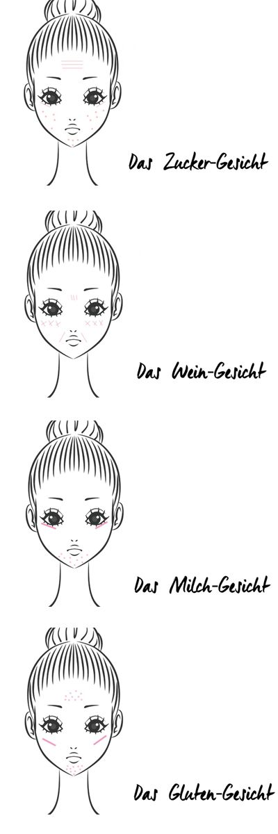 Wo deine Pickel und Falten WIRKLICH herkommen! www.gofeminin.de/…
