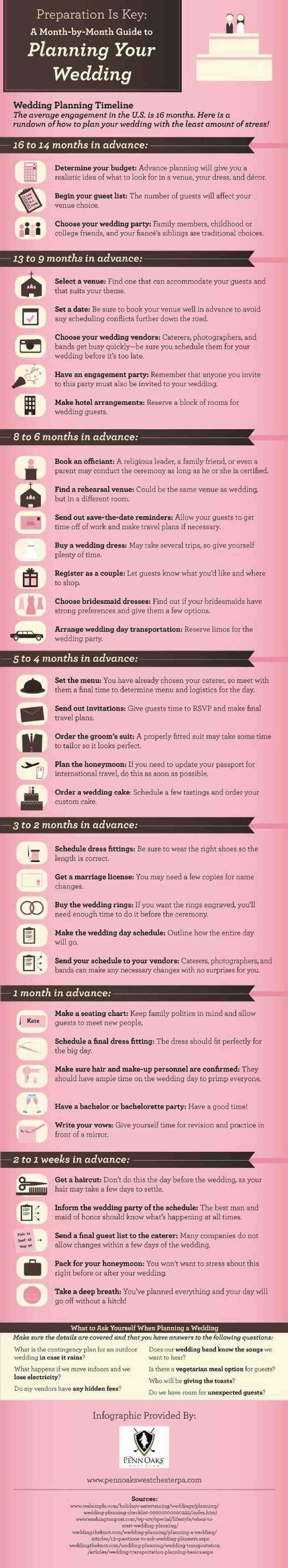 planning a wedding checklists