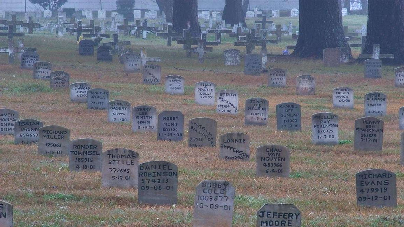 Huntsville Texas Prison Cemetery Texas Prison Cemeteries Huntsville Texas