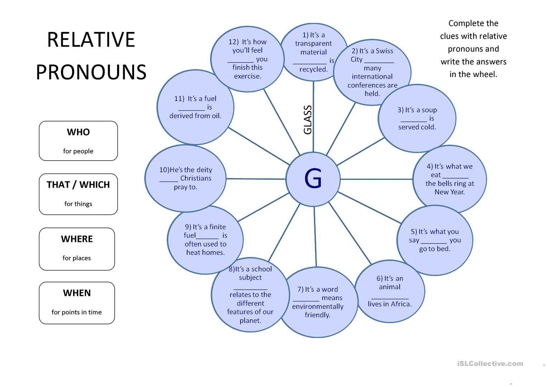 Relative Pronouns Practice In