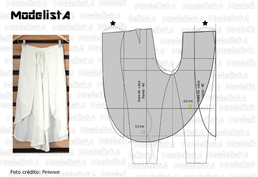 Одноклассники | Cosas para ponerme | Costura, Patrones de costura y ...