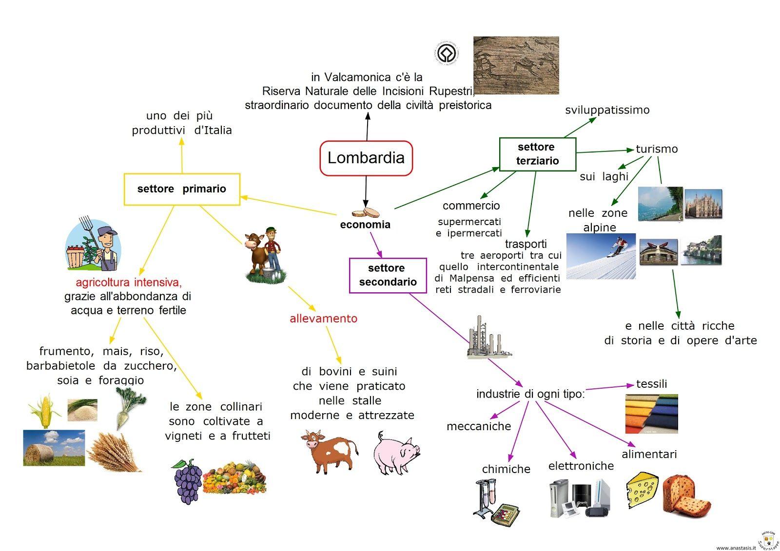 Cartina Economica Lombardia.Paradiso Delle Mappe Lombardia Attivita Economica Attivita Geografia Mappe Mappe Concettuali