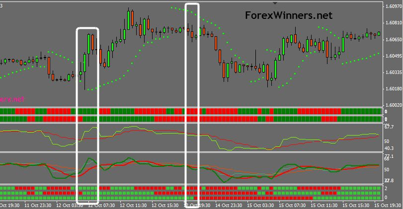 Tms Oscillator System Forex Trading Tips Forex System