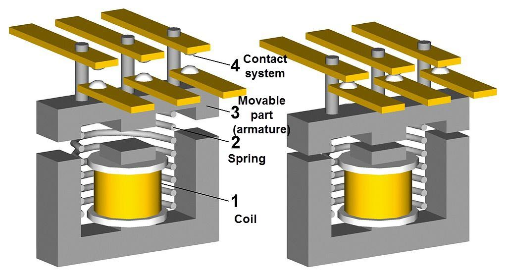 Structure of a threephase contactor. (With images