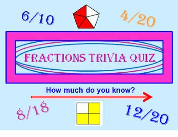end of the year fractions trivia quiz powerpoint educational