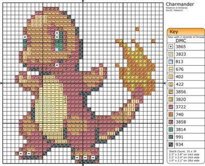 Charmander Pixel Art Template 4 - Charmander by Maki...