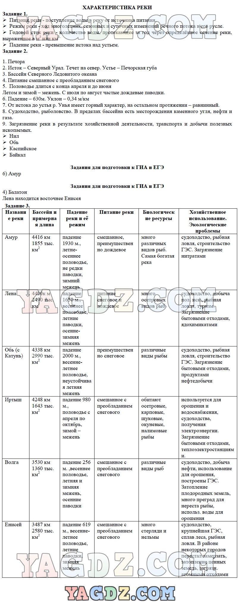 Рабочая тетрадь по биологии для 11 класса2-е издание переработанное