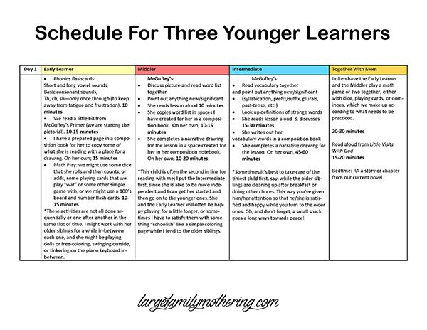 Homeschool Planning and Scheduling | Large Family Mothering