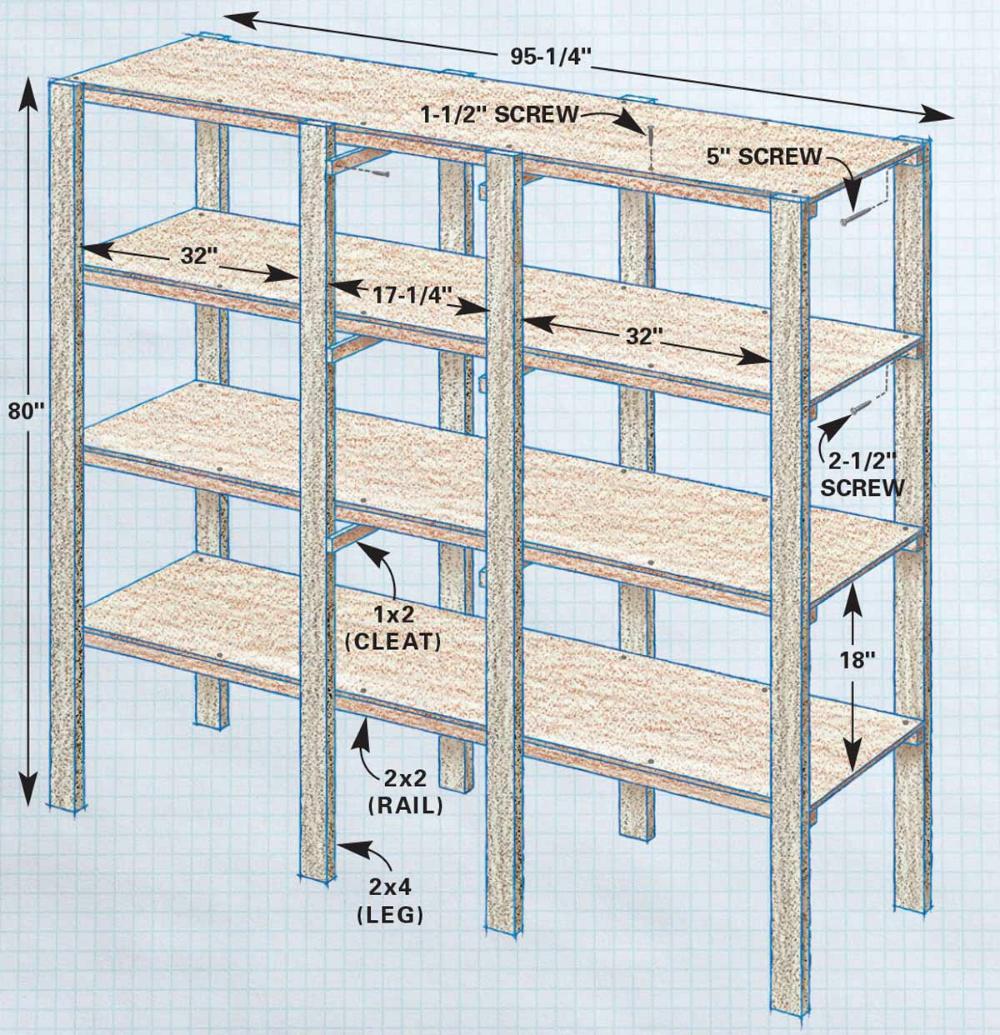 Building a Garage Storage Wall Garage storage, Building