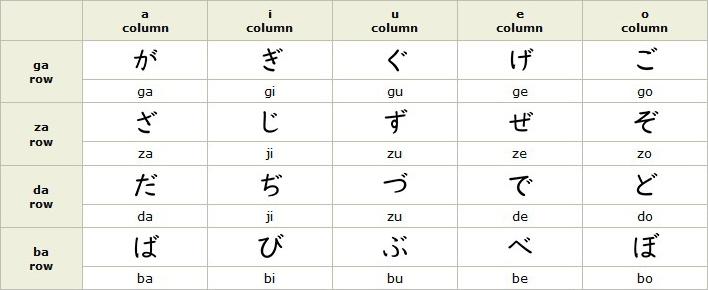 Hiragana Characters Hiragana