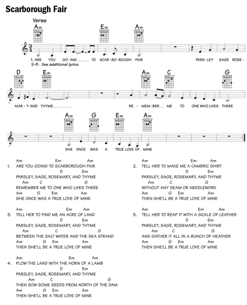 Pin By Grape On Board Number Two Pinterest Guitar Ukulele And