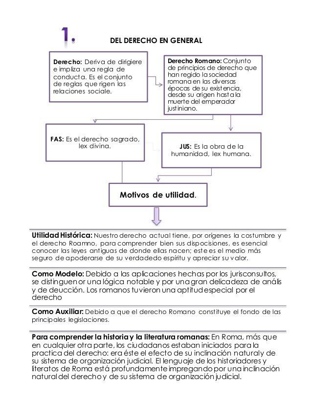 9 Ideas De Derecho Romano Derecho Romano Derecho Libro De Derecho Romano