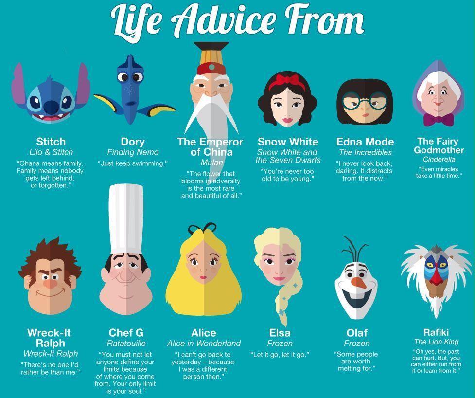 Life advice from Disney Pixar