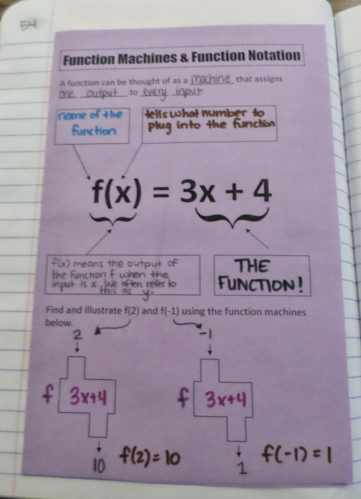 Pin By Tonnia Carr On School And Math