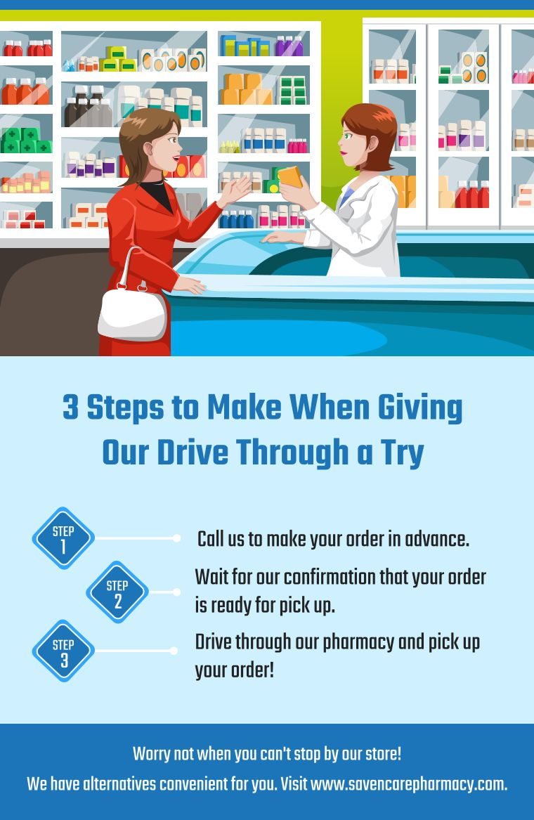3 Steps to Make When Giving Our Drive Through a Try