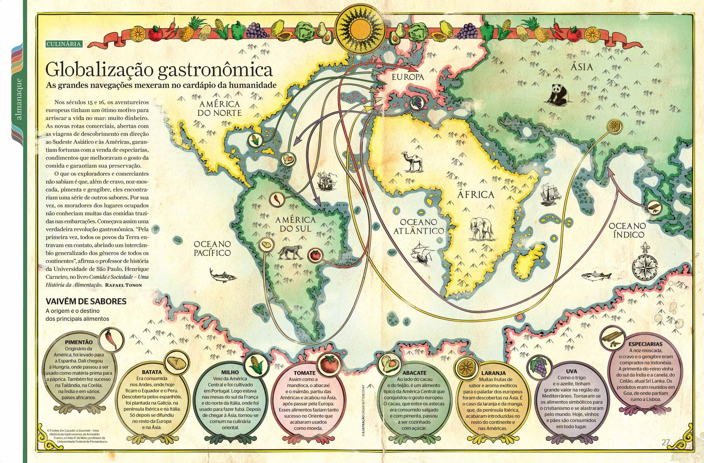 Mapa Mostrando A Rota Das Especiarias Ilustracao Cassio