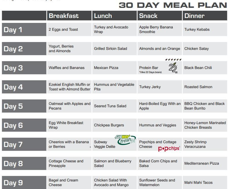 30 Day Meal Plan Eating Plan…click First Link Below For Recipes ...