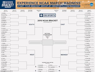 It is a picture of Nit Bracket Printable with regard to women's nit