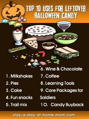 Top 10 Uses for Leftover Halloween Candy