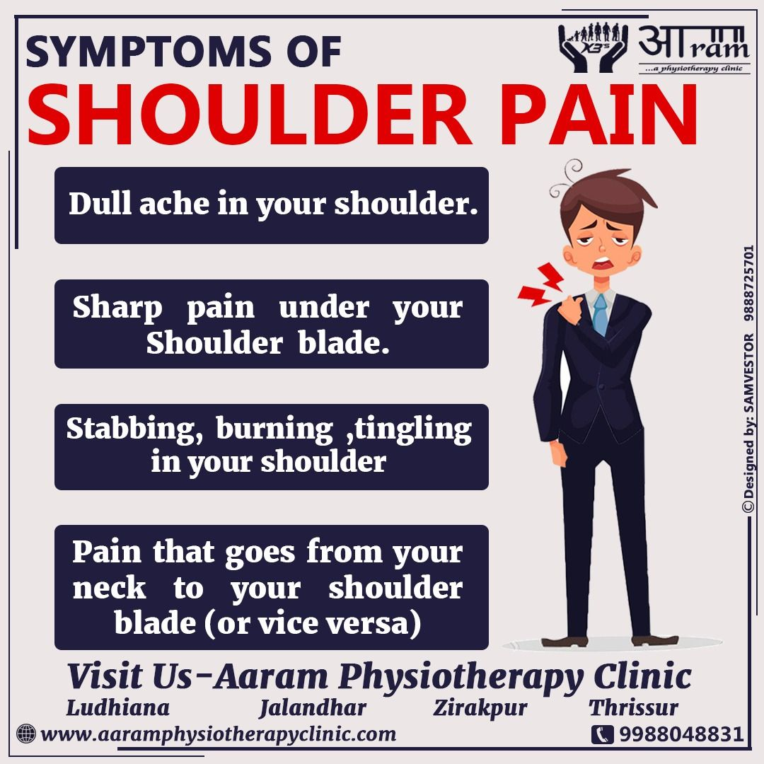 Pin On Shoulder Pain And Stiffness