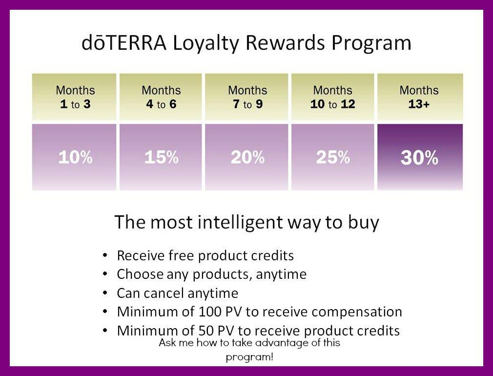 Loyalty Rewards Program >> Doterra Loyalty Rewards Program How To Get Essential Oils