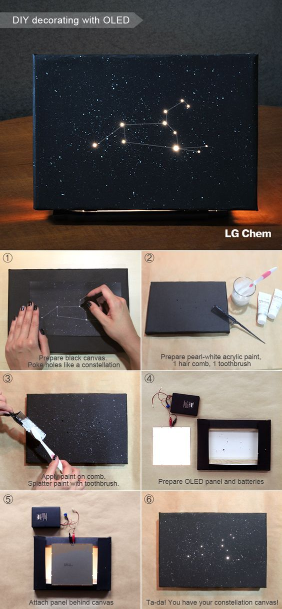 Make your own zodiac sign with oled diy kit by lg display oled do make your own zodiac sign with oled diy kit by lg display solutioingenieria Choice Image