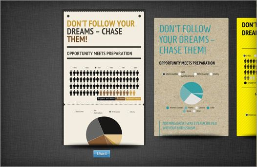 Infographics and charts - interactive data visualization | Infogr.am