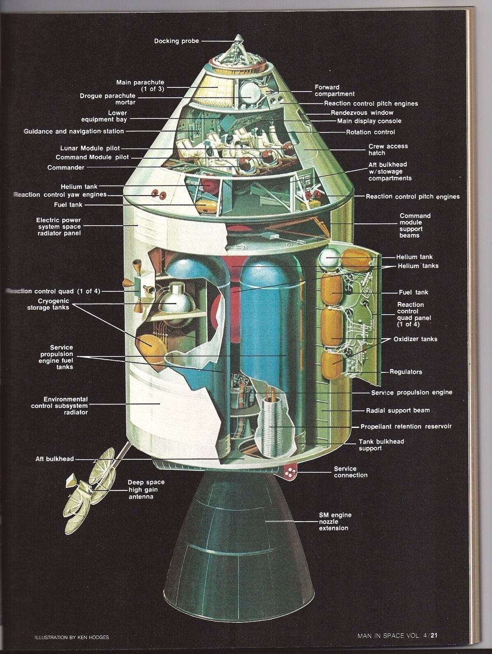 nasa apollo program historical information - photo #4