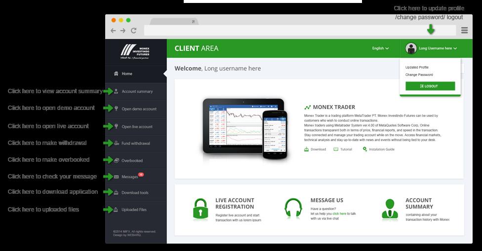 Online Broker Forex Trading Indonesia, Monex Investindo ...