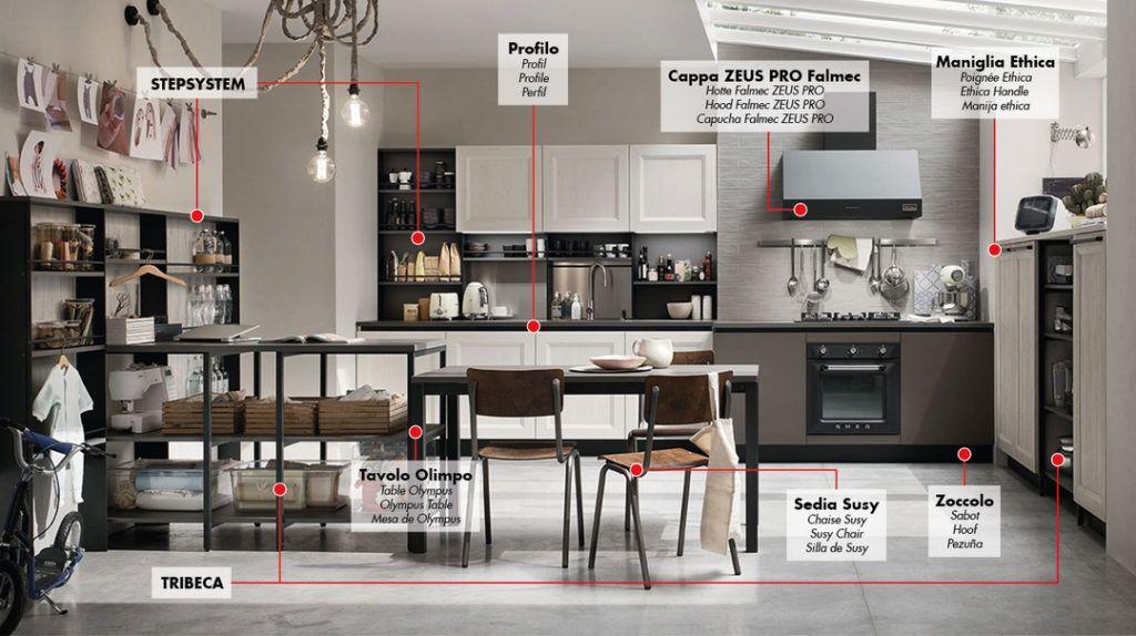 veneta cucine Lissone | cucine Domus arredi | Pinterest | Industrial ...