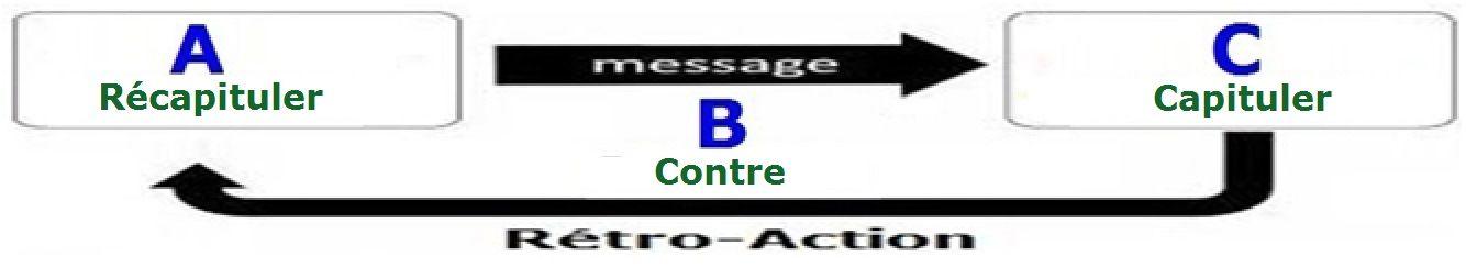Contre ! - Page 2 84b36b09f1435d0ee228ad9e2c6c7c56