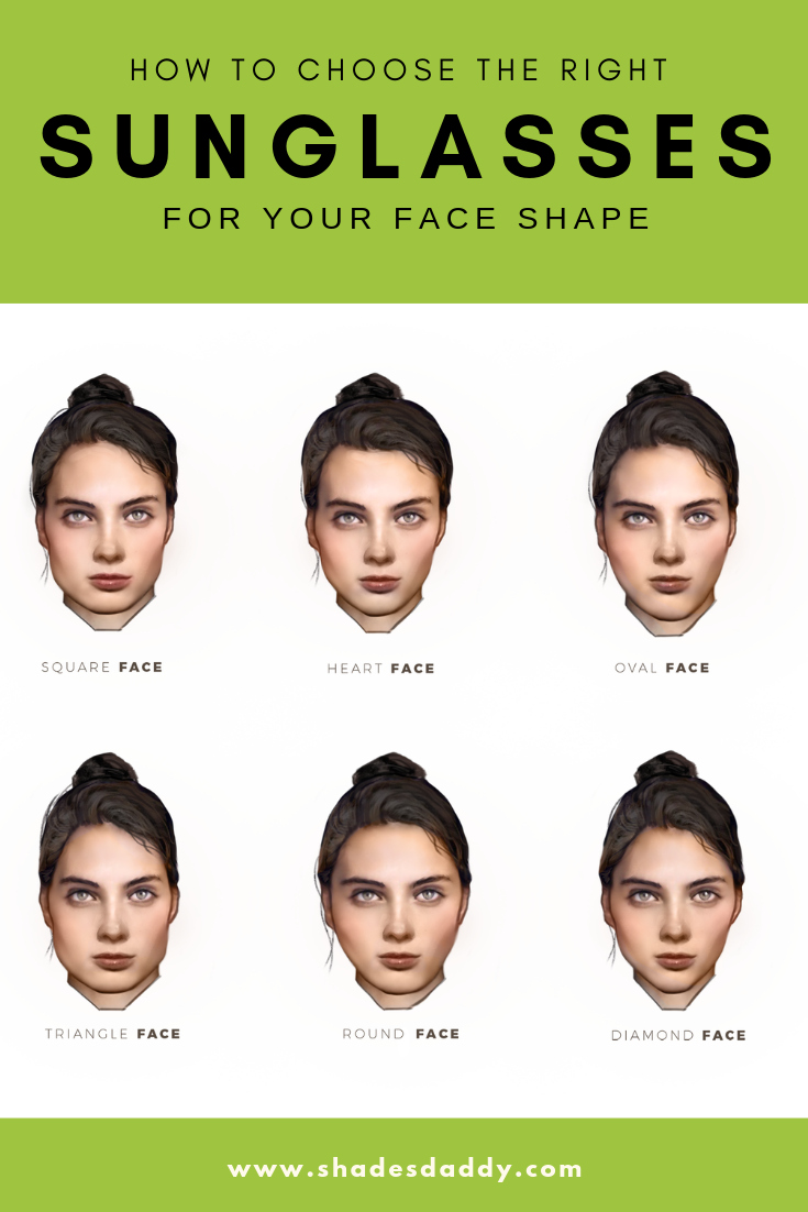 1ddeb543e1 A full guide on how to determine what kind of face shape you have!