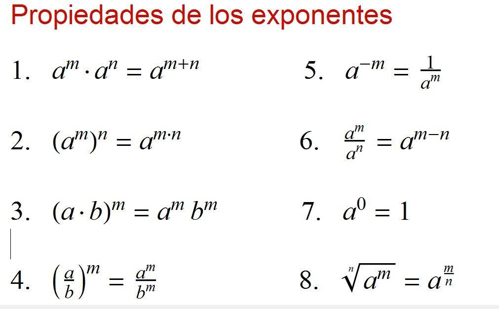 Propiedades de los exponentes - Exponent\'s properties | Educación ...