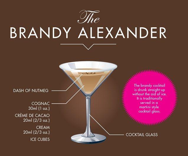 Brandy Alexander Brandy Alexander Brandy Cocktails Winter