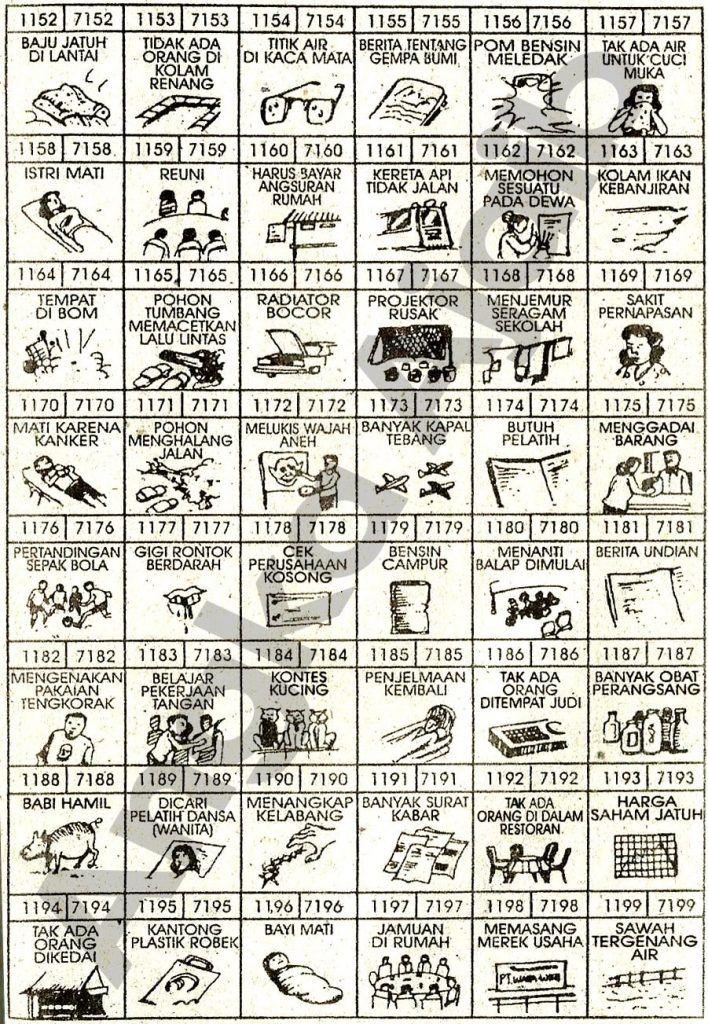 Seribu mimpi 4d abjad gambar