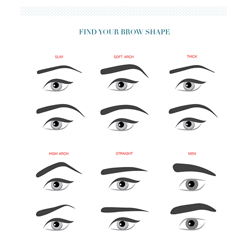 figure out the brow shape you want hair beauty pinterest