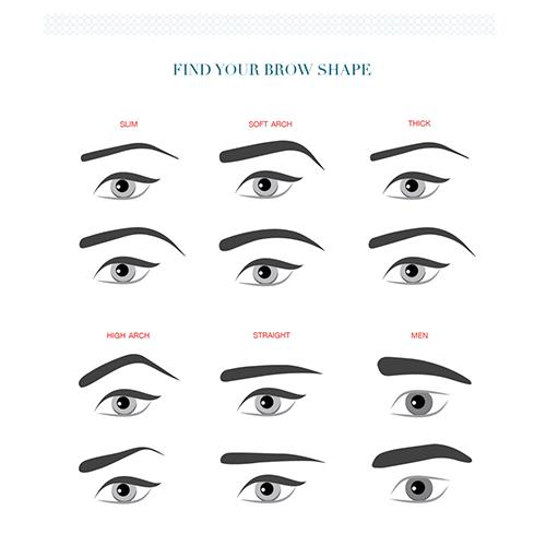 eye shape diagrams