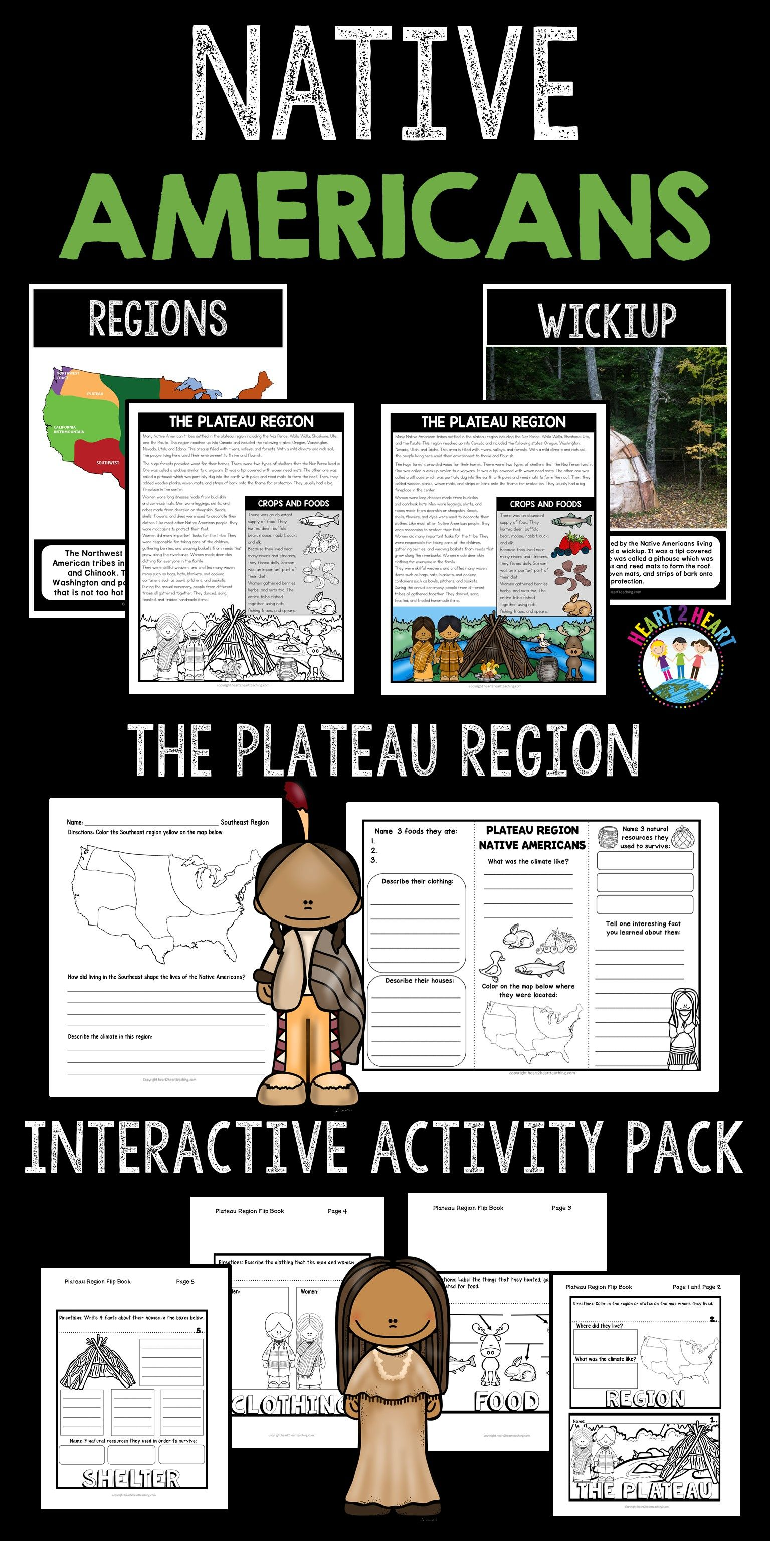 Native Americans That Lived In The Plateau Region